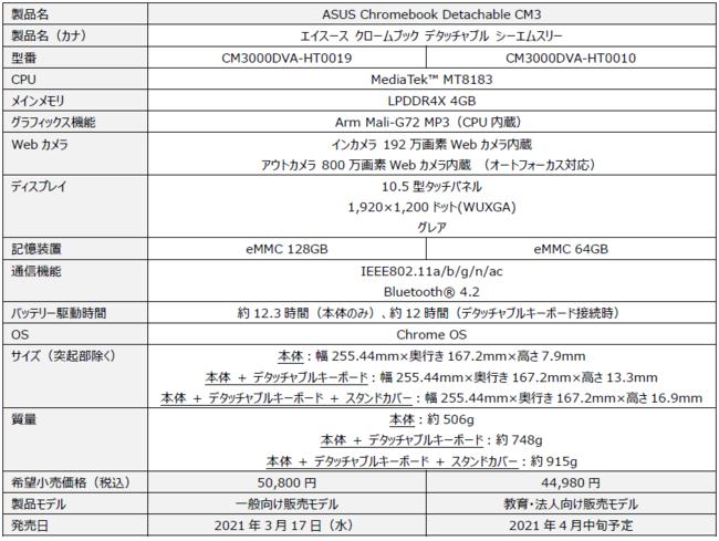 ASUS Chromebook Detachable CM3 スペック