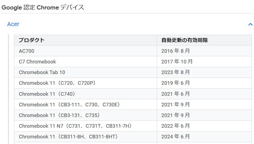 Chromebook サポート期限